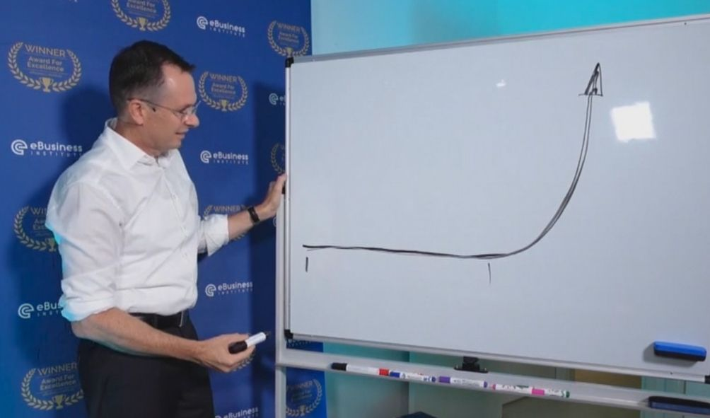 Matt Raad shows the Exponential Curve for Passive Income